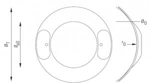 Гідроконус конструкції