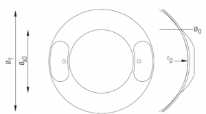Konstrukcja HydroCone