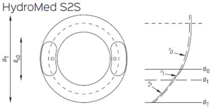 HydroMed S2S