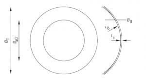 Orbis lentille sphérique
